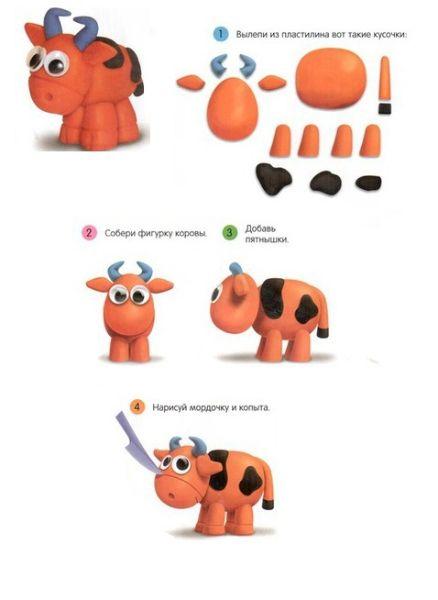 vaca de plastilina fácil