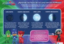 Ciencia para Niños: Aprendemos las Fases de la Luna